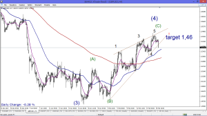 cable metatrader