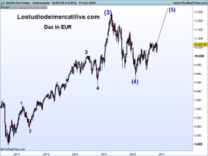dax30-perf-index